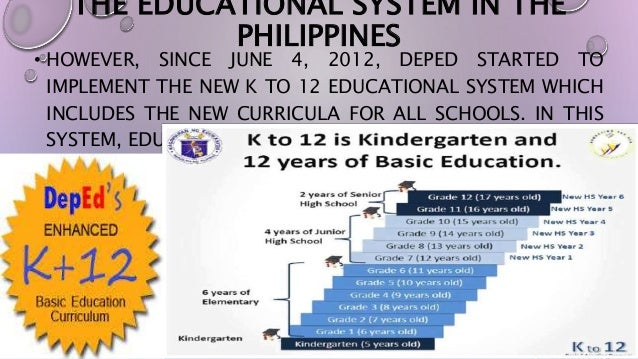 educational change in the philippines Bachelor of secondary education in the philippines  the bsed program takes  4 years to complete (note: this may change due to the k-12 integration.