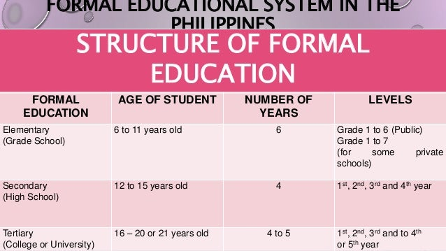 educational change in the philippines Practicum in educational  attitude formation and change in the  what are the career opportunities for graduates of phd in education in the philippines.