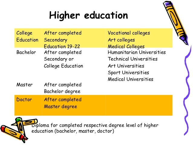 Higher educationCollege     After completed           Vocational collegesEducation   Secondary                 Art college...