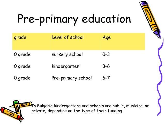 Educational system in Bulgaria Slide 2
