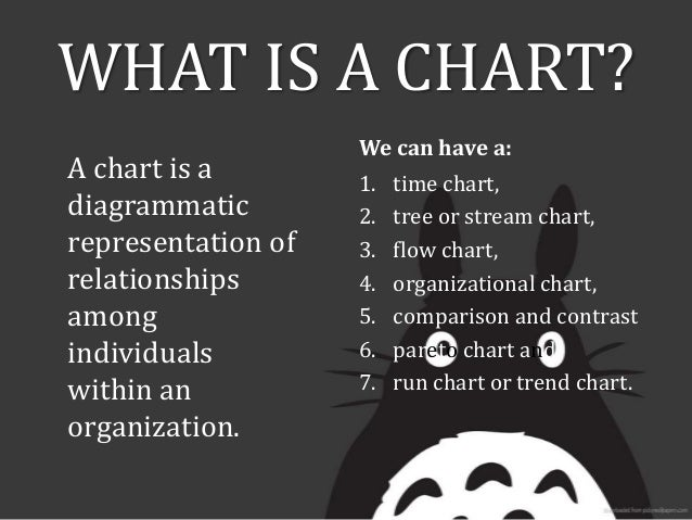 What is tree chart idealstalist what is tree chart ccuart Image collections