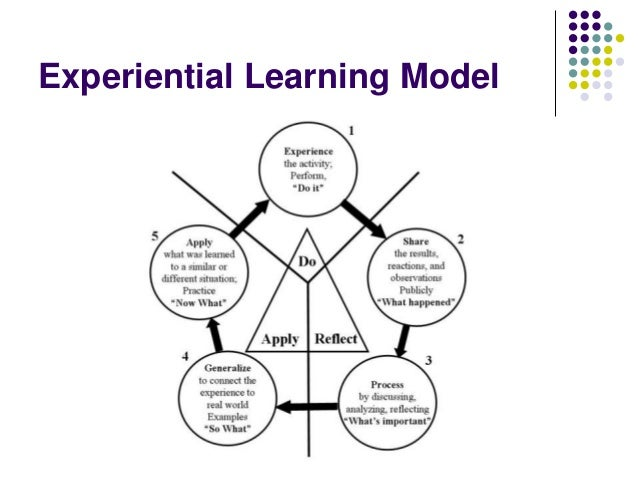 Education challenge learning capability
