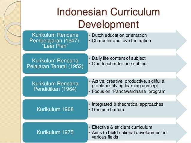 the aim of education in indonesia Indonesia is the worlds largest archipelago nation, and the most populous muslim country both vast and diverse, indonesia's government faces many challenges to achieving &quoteducation for all&quot decentralization is a large part of indonesia's education policy, but rural areas are ill equipped to.