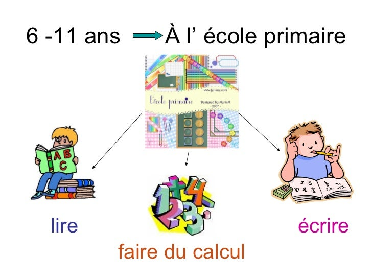 The French education system Slide 3
