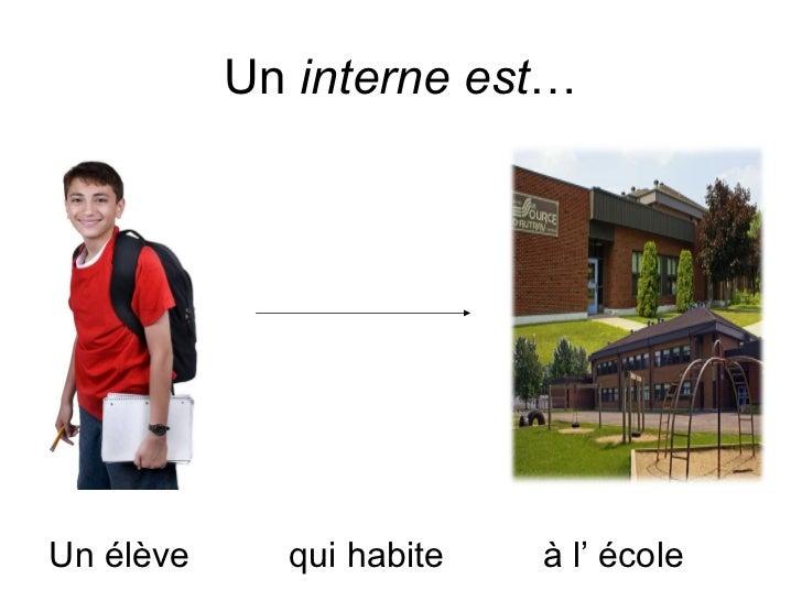 Un  interne est … Un élève  qui habite  à l' école