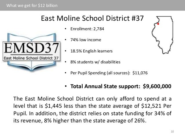 inequities in washington state education fund In school funding court battles, there's is facing a fall 2018 deadline to fully fund basic education in 2015, the state supreme court sanctioned the state for failing to make progress and fined it $100,000 per day to be put into an education fund since then, washington has.