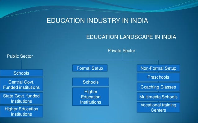 industries india sectors education