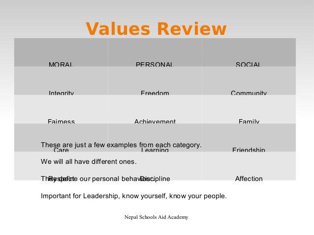 Education Leadership-Module 3: Values