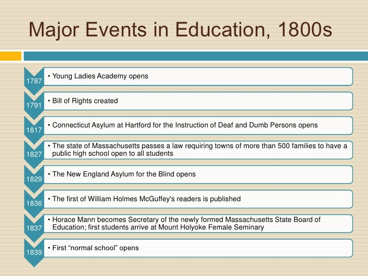 education reform in america  4 major events in education