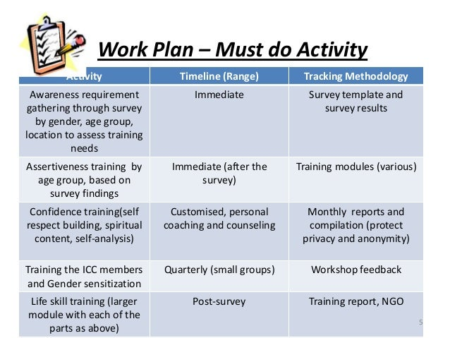activity programme template - education sector