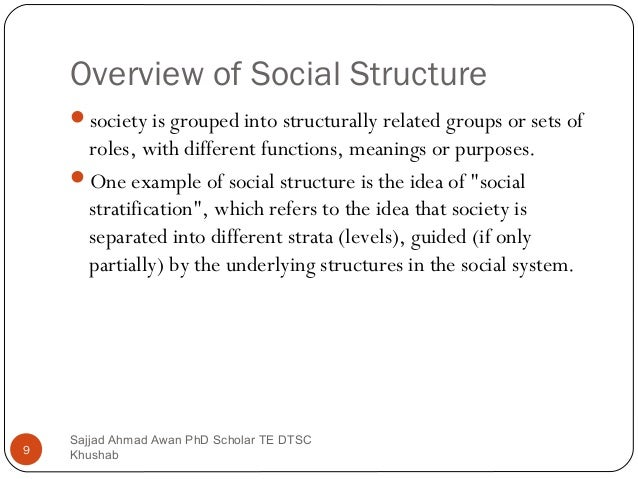 Education Social Structure And Development By Sajjad Awan Phd Schola