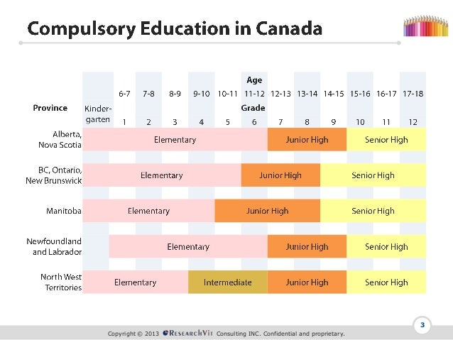 canadas educational system Canada has joined the top ranks of the world's best education system - and its secret weapon has been fairness.