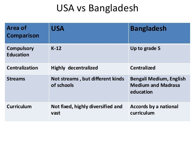 essay education system in usa The differences between chinese education and this essay will discuss the differences between the chinese education system and the american education system in relation to the differences in their social environments and cultural tradition the america education system not only prepares.