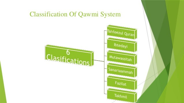 Education system of Bangladesh