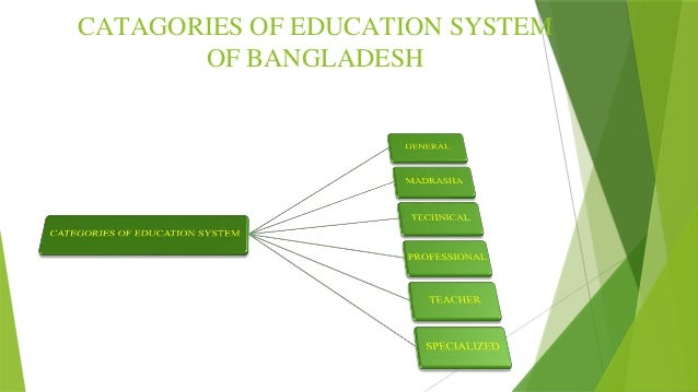 role of private universities in bangladesh higher education The role of state universities in the knowledge hub in sri lanka  they seek private higher education and overseas educational opportunities with a growing.