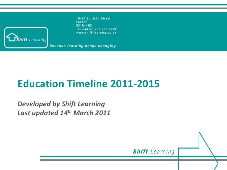Education Timeline 2011-2015  Developed by Shift Learning Last updated 14 th  March 2011