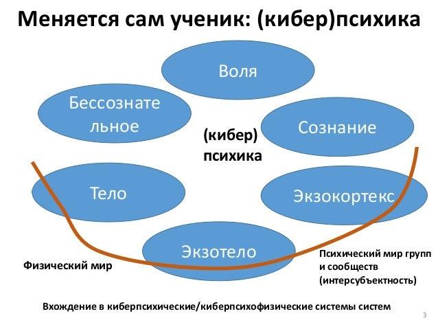 А.Левенчук -- автоматизация образования Slide 3
