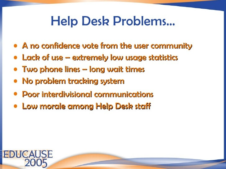 Help Desk Problemsu2026