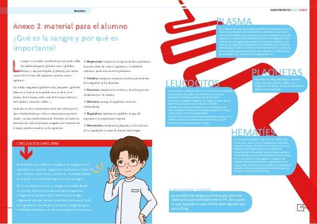 16 17 GUÍA PROYECTO EDUCODONO Los leucocitos o glóbulos blancos son las células encargadas de la defensa del organismo con...