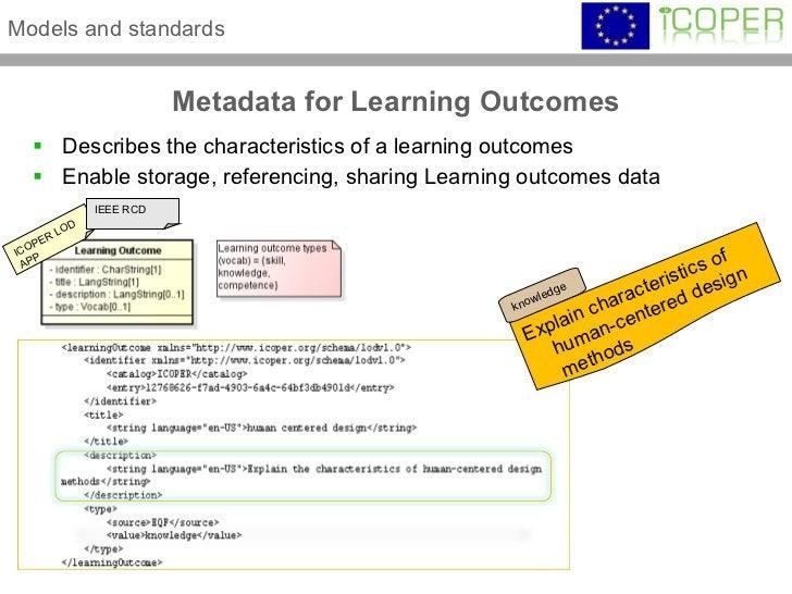 Metadata for Learning Outcomes <ul><li>Describes the characteristics of a learning outcomes </li></ul><ul><li>Enable stora...