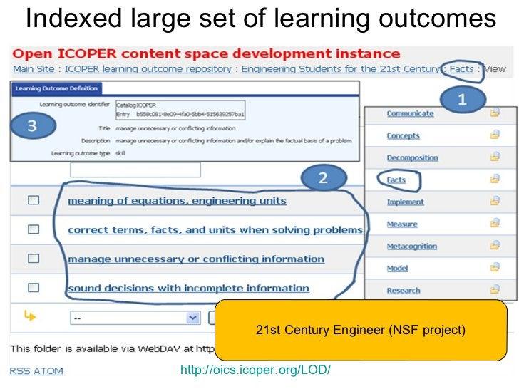 <ul><li>Indexed large set of learning outcomes </li></ul>http://oics.icoper.org/LOD/ 21st Century Engineer (NSF project)