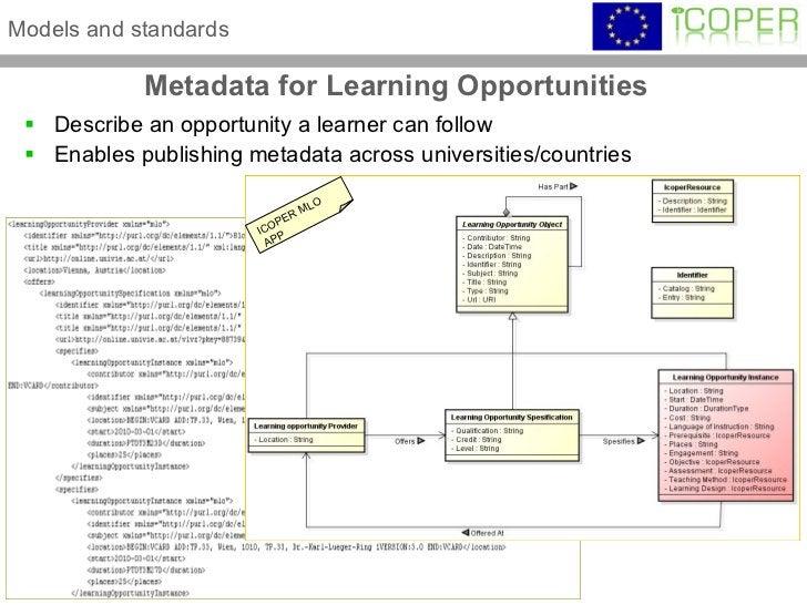 Metadata for Learning Opportunities  <ul><li>Describe an opportunity a learner can follow </li></ul><ul><li>Enables publis...