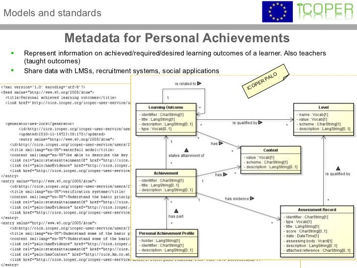 Metadata for Personal Achievements <ul><li>Represent information on achieved/required/desired learning outcomes of a learn...