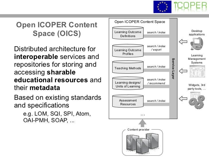 Open ICOPER Content Space (OICS) <ul><li>Distributed architecture for  interoperable  services and repositories for storin...