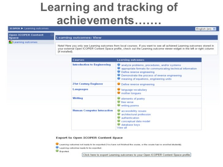 Learning and tracking of achievements…….