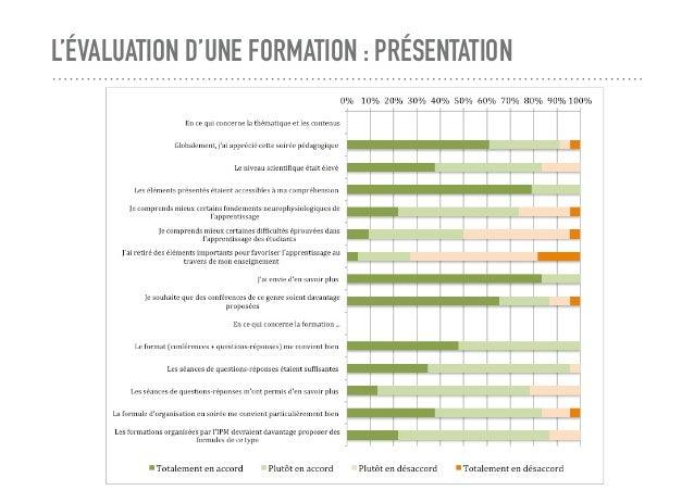 L'ÉVALUATION D'UNE FORMATION : PRÉSENTATION