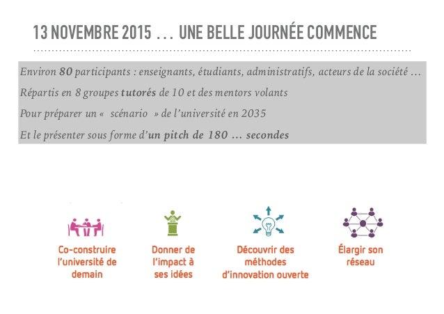 13 NOVEMBRE 2015 … UNE BELLE JOURNÉE COMMENCE Environ 80 participants : enseignants, étudiants, administratifs, acteurs de...