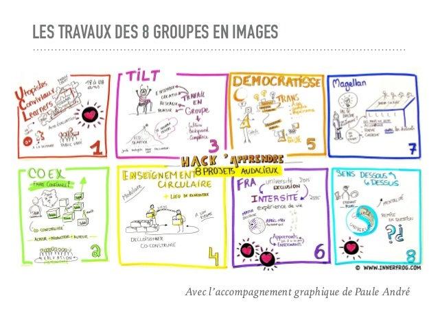 LES TRAVAUX DES 8 GROUPES EN IMAGES Avec l'accompagnement graphique de Paule André