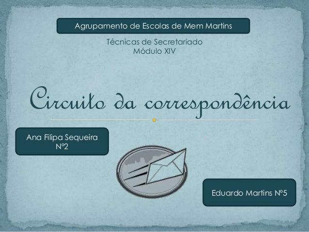 Circuito da correspondência Ana Filipa Sequeira Nº2 Agrupamento de Escolas de Mem Martins Eduardo Martins Nº5 Técnicas de ...