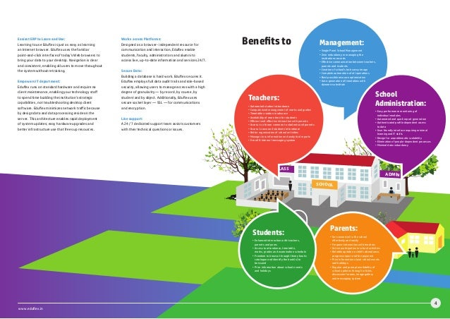 Image result for eduflex erp