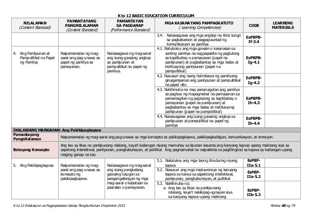 curriculum development copy Statements on inclusion, and on the development of pupils' competence in  national curriculum may be in advance of their communication skills in english.