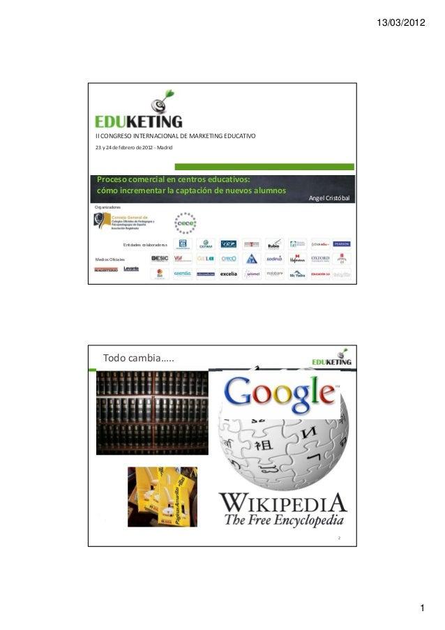 13/03/2012IICONGRESOINTERNACIONALDEMARKETINGEDUCATIVO23y24defebrerode2012‐ Madrid Procesocomercialencentros...