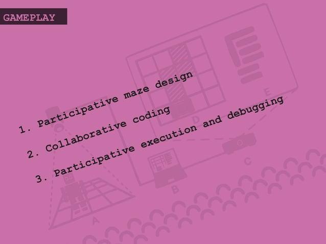 1. Participative maze design 2. Collaborative coding 3. Participative execution and debugging GAMEPLAY