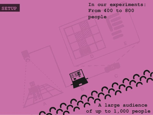 SETUP A large audience of up to 1,000 people In our experiments: From 400 to 800 people