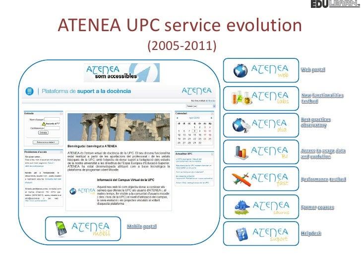 ATENEA UPC service evolution          (2005-2011)