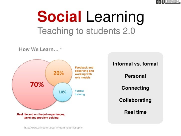 Social Learning                Teaching to students 2.0 How We Learn… *                                                   ...