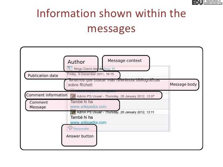 Information shown within the          messages