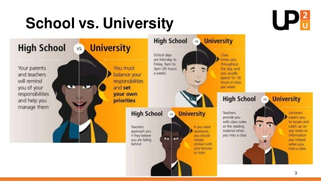 School vs. University 3