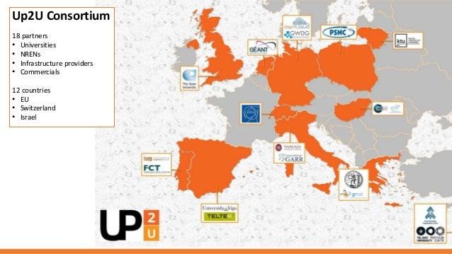 Up2U Consortium 18 partners • Universities • NRENs • Infrastructure providers • Commercials 12 countries • EU • Switzerlan...