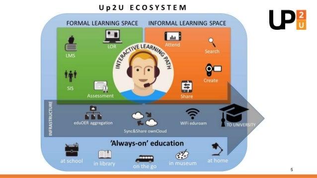 up2university.eu 5