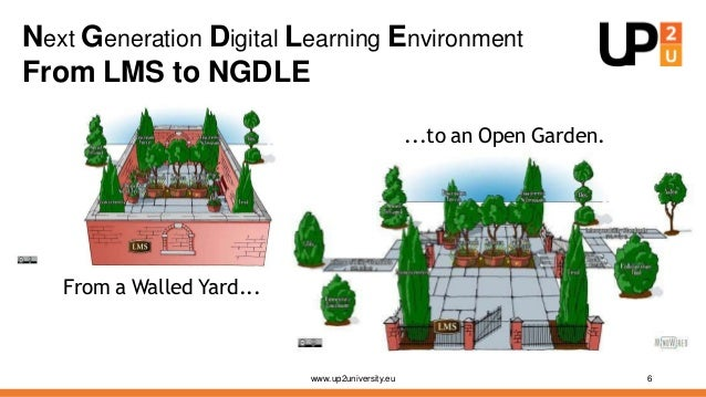 www.up2university.eu 6 Next Generation Digital Learning Environment From LMS to NGDLE From a Walled Yard... ...to an Open ...
