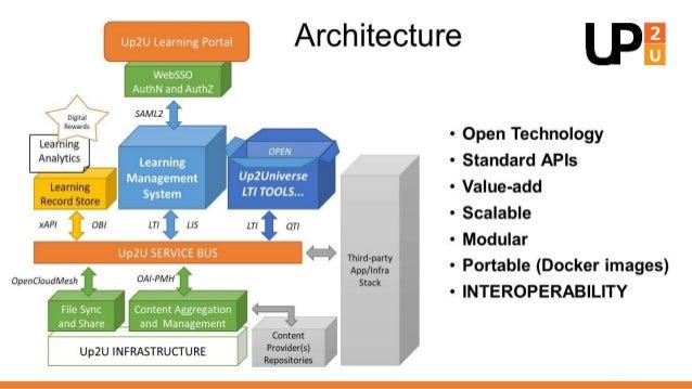 Application Toolbox Up2Universe www.up2university.eu 8