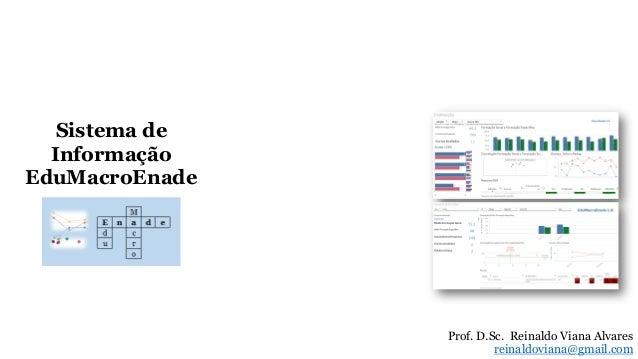 Prof. D.Sc. Reinaldo Viana Alvares reinaldoviana@gmail.com Sistema de Informação EduMacroEnade