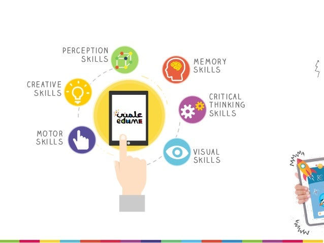 The first Arabic Adaptive   Learning APP for children