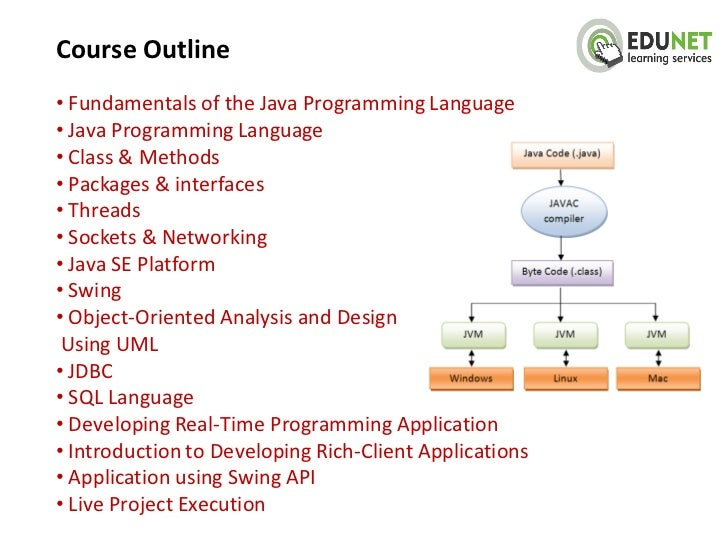Course Outline• Fundamentals of the Java Programming Language• Java Programming Language• Class & Methods• Packages & inte...