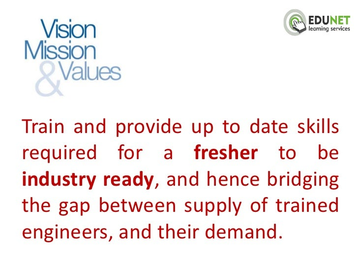 Train and provide up to date skillsrequired for a fresher to beindustry ready, and hence bridgingthe gap between supply of...